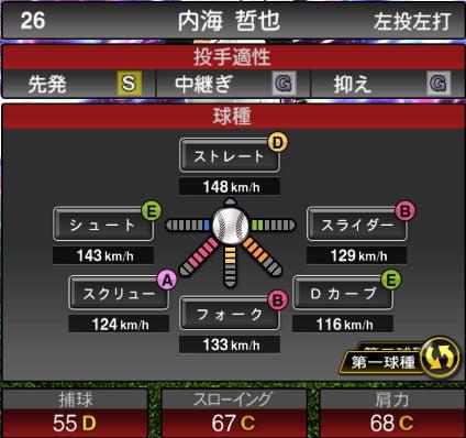 【プロスピA】2020Series1:内海哲也選手のステータス&評価