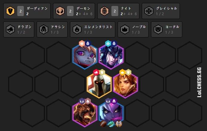 TFT-patch9_17-メタ構成2