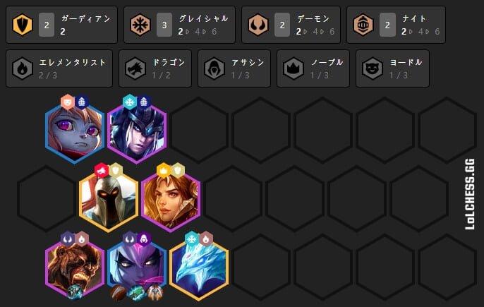 TFT-patch9_17-メタ構成3