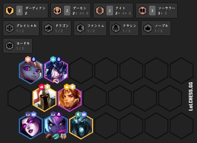 TFT-patch9_17-メタ構成5